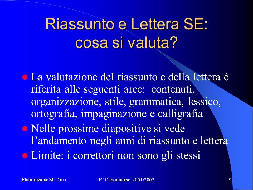 Elaborazione M.TurriIC Cles anno sc. 2001/20029 Riassunto e Lettera SE: cosa si valuta.