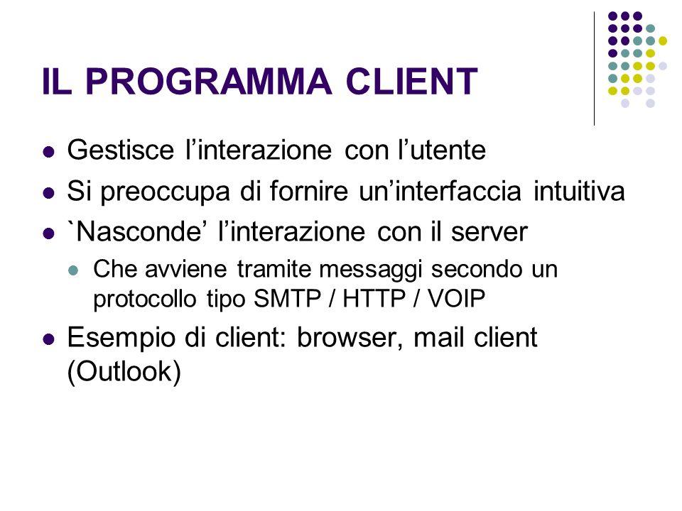 IL PROGRAMMA CLIENT Gestisce linterazione con lutente Si preoccupa di fornire uninterfaccia intuitiva `Nasconde linterazione con il server Che avviene tramite messaggi secondo un protocollo tipo SMTP / HTTP / VOIP Esempio di client: browser, mail client (Outlook)