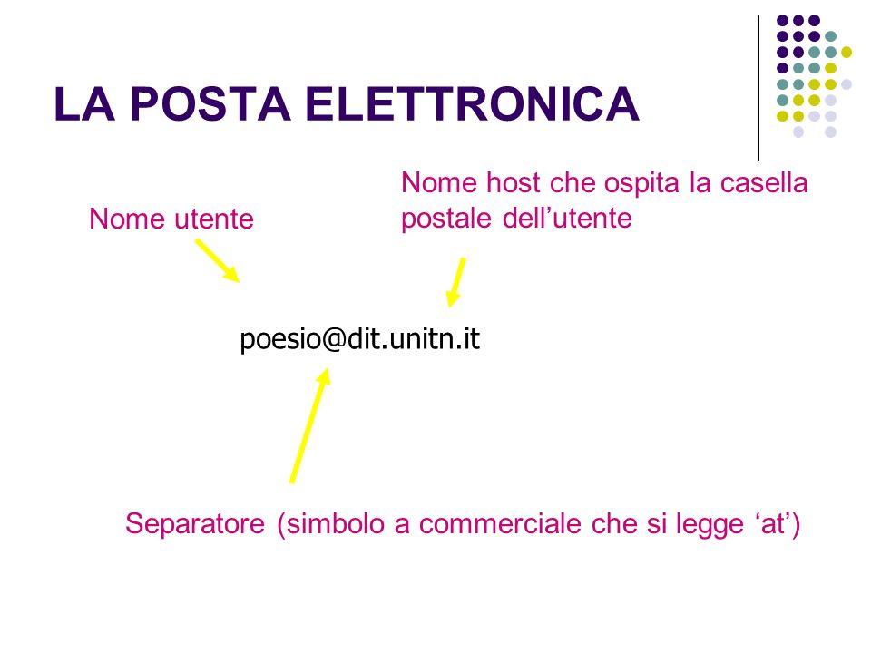 LA POSTA ELETTRONICA Nome utente Separatore (simbolo a commerciale che si legge at) Nome host che ospita la casella postale dellutente poesio@dit.unitn.it