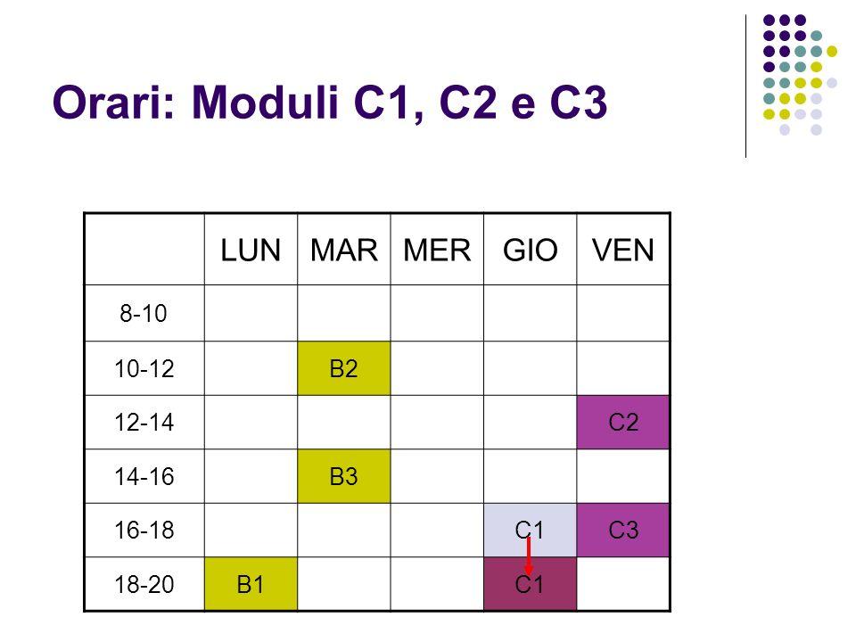 Orari: Moduli C1, C2 e C3 LUNMARMERGIOVEN 8-10 10-12B2 12-14C2 14-16B3 16-18C1C3 18-20B1C1