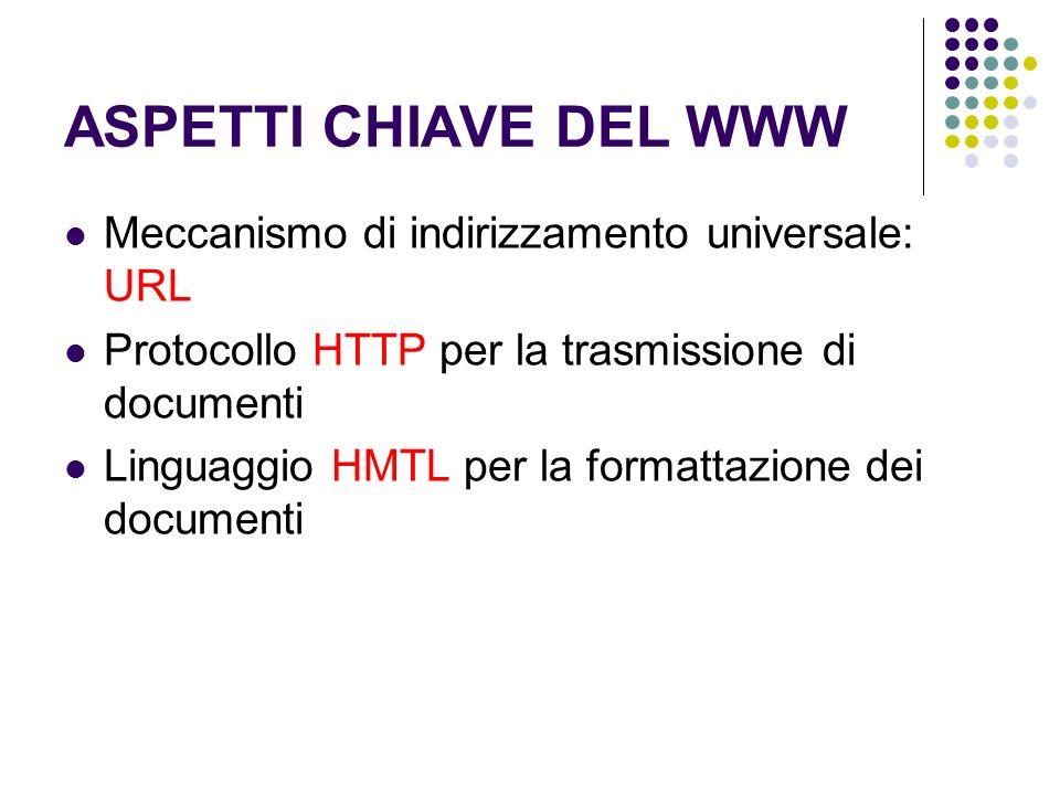 ASPETTI CHIAVE DEL WWW Meccanismo di indirizzamento universale: URL Protocollo HTTP per la trasmissione di documenti Linguaggio HMTL per la formattazione dei documenti