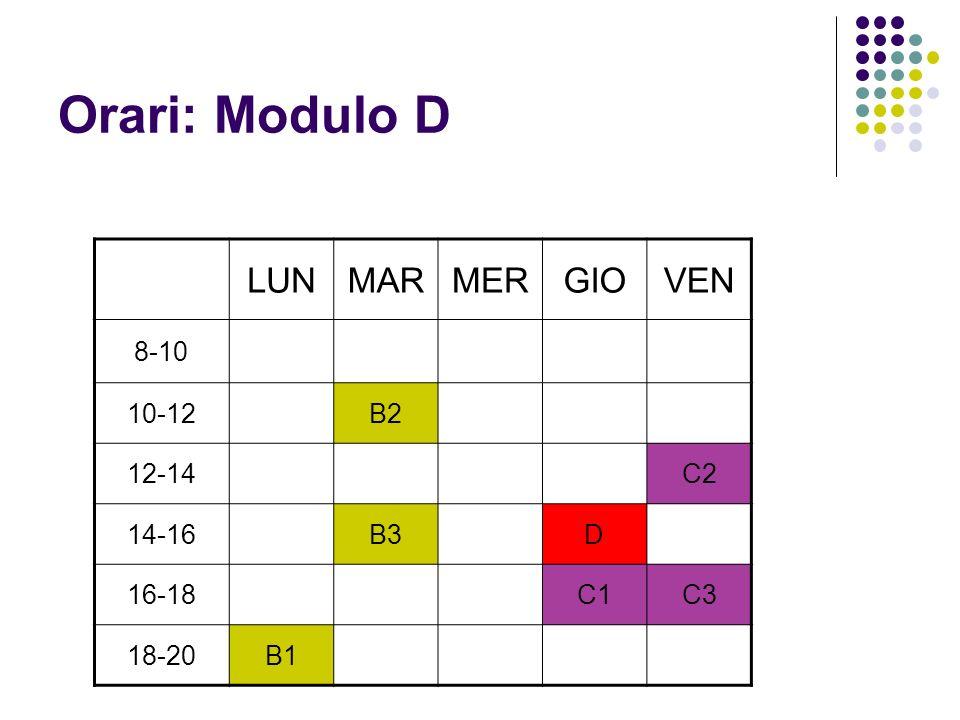 Orari: Laboratori LUNMARMERGIOVEN 8-10LAB A 10-12 LAB B (B2) LAB E 12-14C2 14-16B3LAB DD LAB D (17/3) 16-18LAB CC1C3 18-20B1