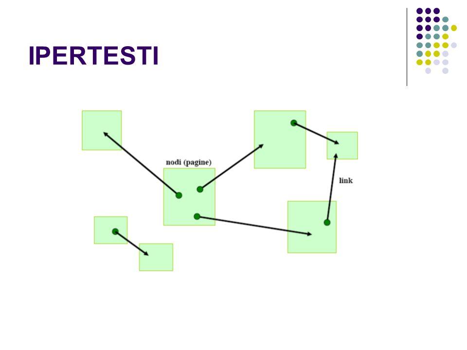 IPERTESTI