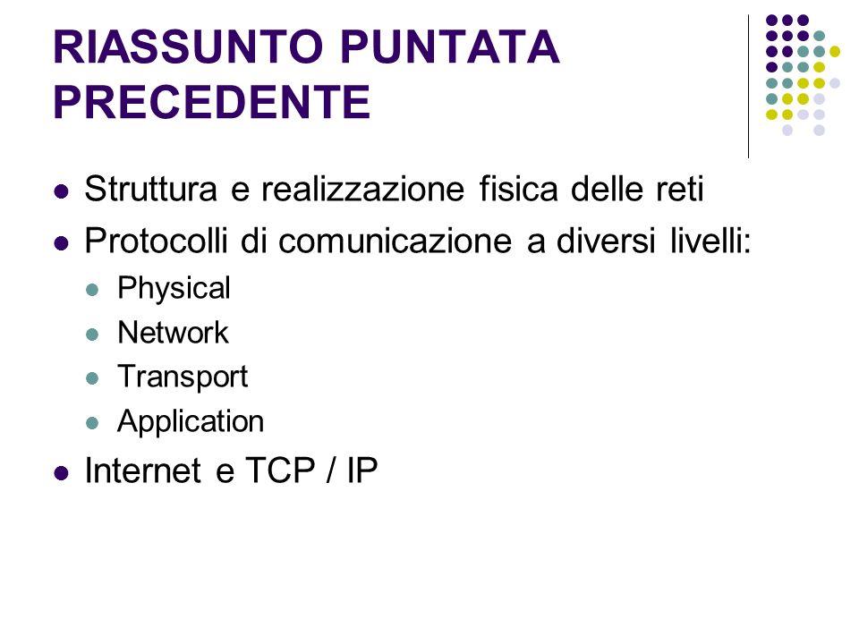 RIASSUNTO PUNTATA PRECEDENTE Struttura e realizzazione fisica delle reti Protocolli di comunicazione a diversi livelli: Physical Network Transport Application Internet e TCP / IP