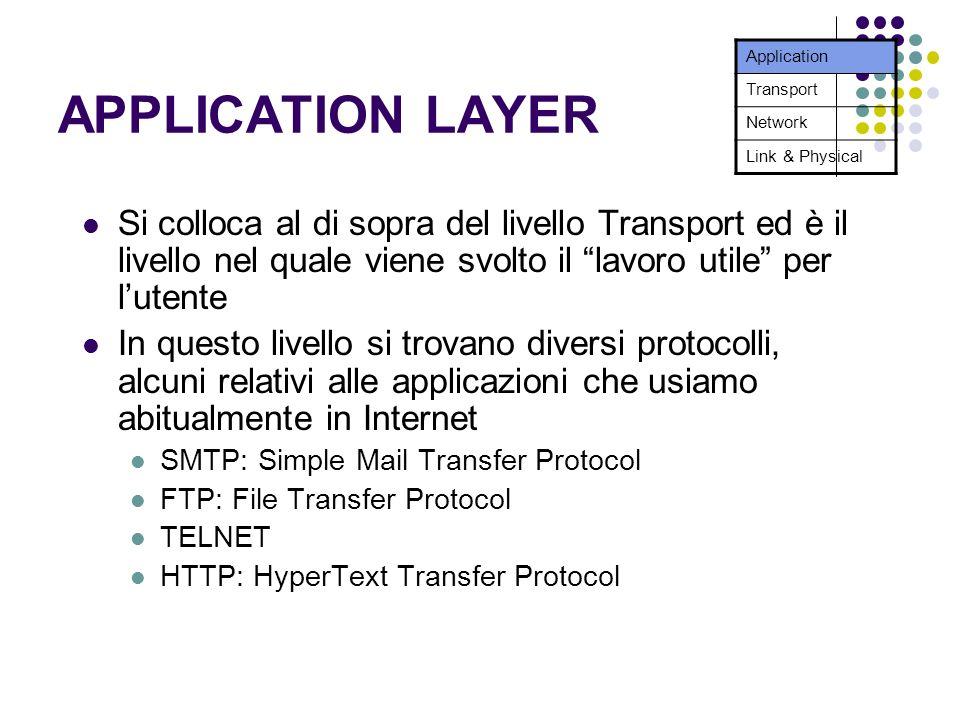 DALLIPERTESTO AL WEB Un ipertesto (HYPERTEXT) e un testo diviso in parti testuali vere e proprie collegate da rimandi (LINKS)