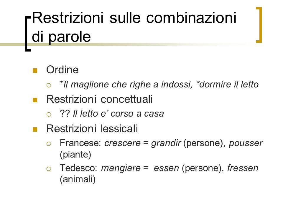 Restrizioni sulle combinazioni di parole Ordine *Il maglione che righe a indossi, *dormire il letto Restrizioni concettuali ?.