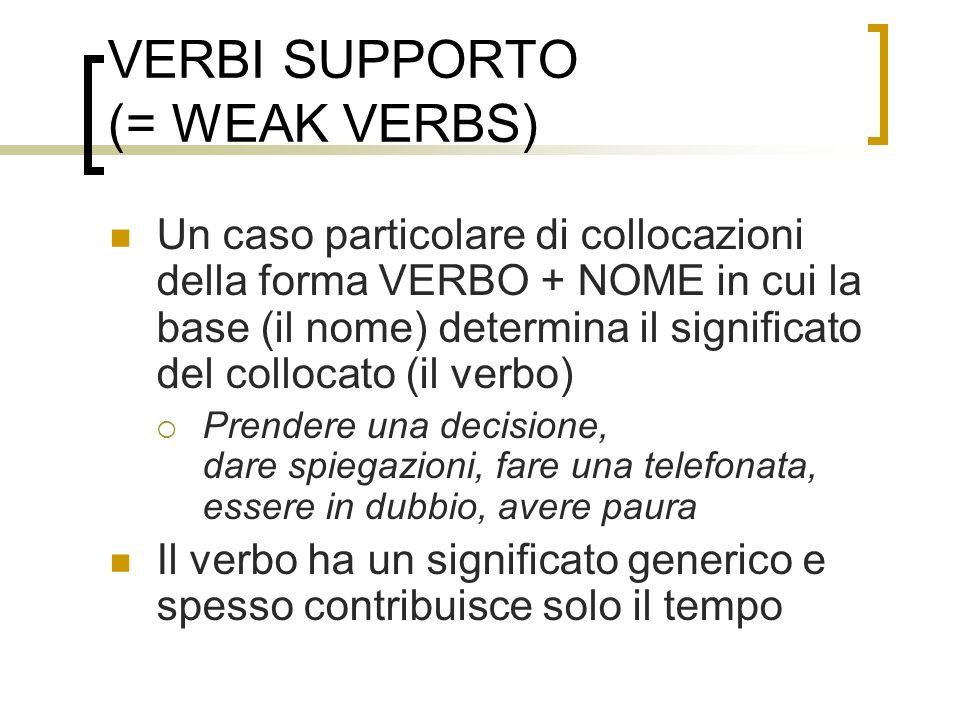 VERBI SUPPORTO (= WEAK VERBS) Un caso particolare di collocazioni della forma VERBO + NOME in cui la base (il nome) determina il significato del collo