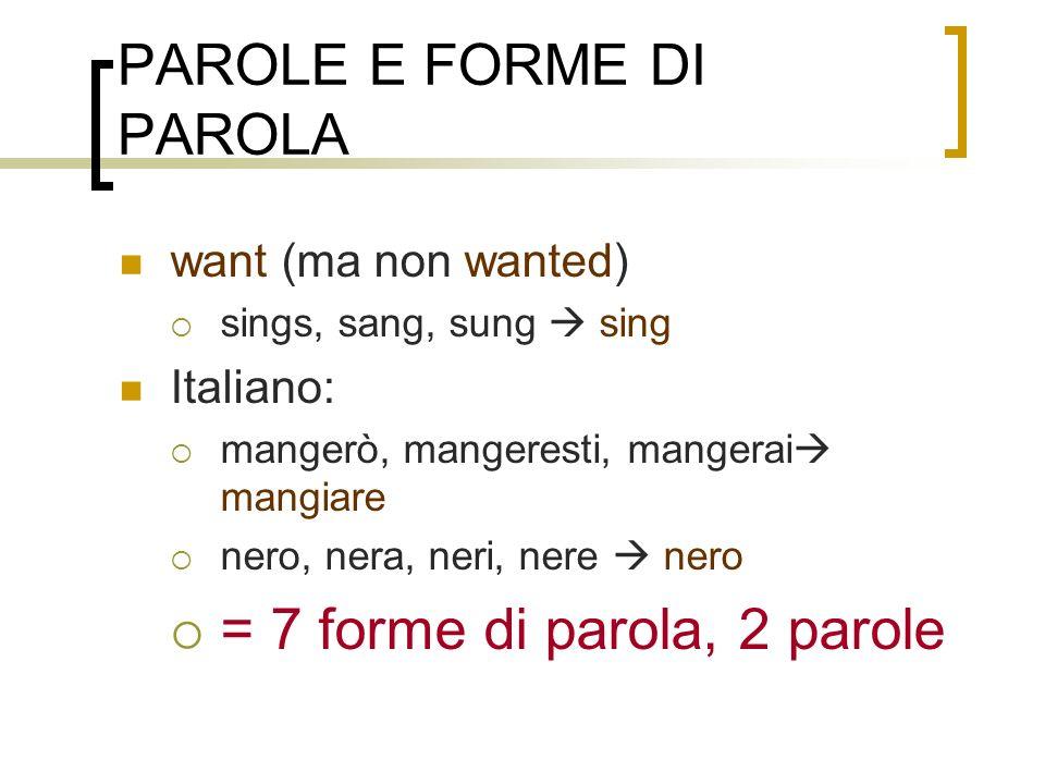 PAROLE E FORME DI PAROLA want (ma non wanted) sings, sang, sung sing Italiano: mangerò, mangeresti, mangerai mangiare nero, nera, neri, nere nero = 7