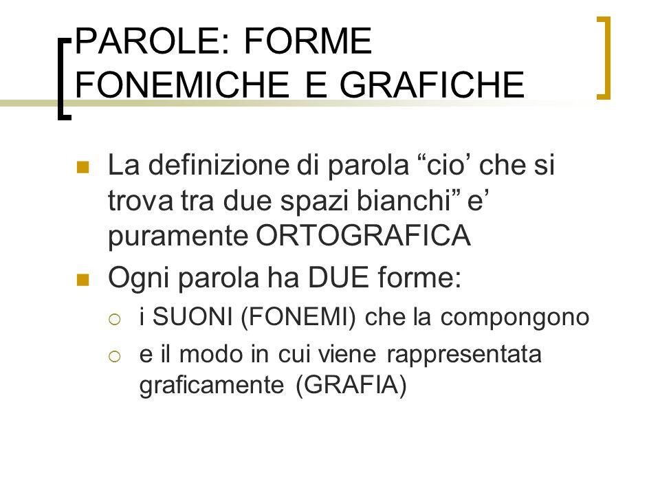 PAROLE: FORME FONEMICHE E GRAFICHE La definizione di parola cio che si trova tra due spazi bianchi e puramente ORTOGRAFICA Ogni parola ha DUE forme: i