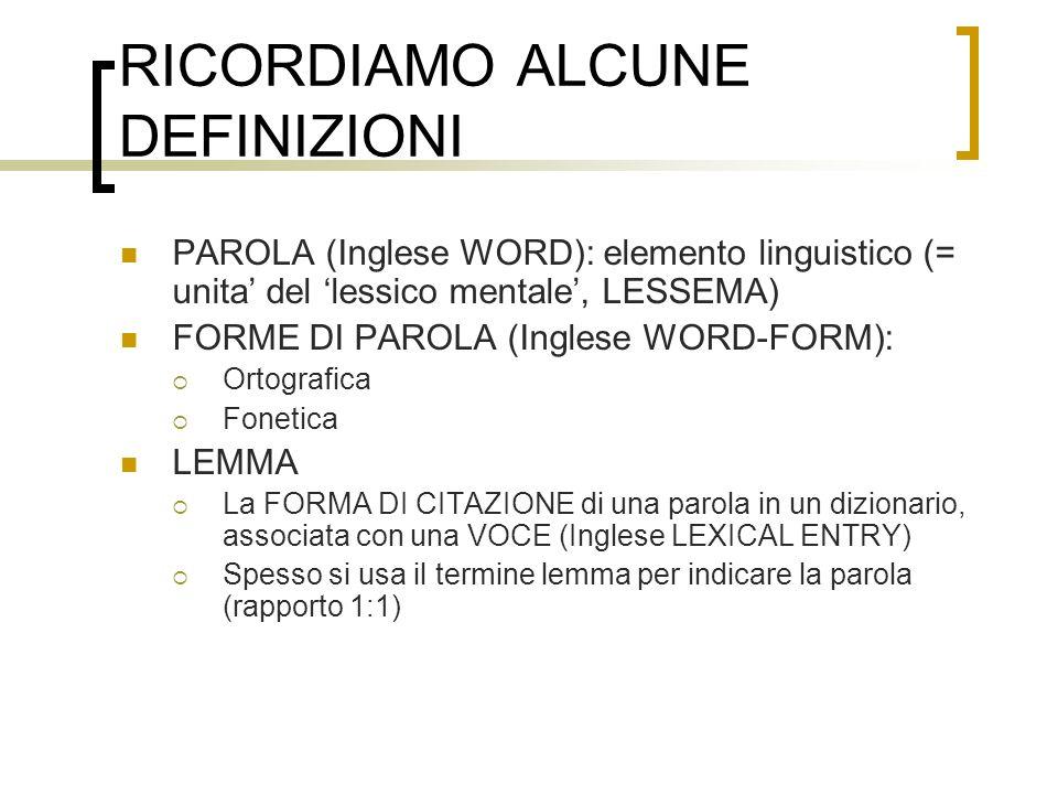 RICORDIAMO ALCUNE DEFINIZIONI PAROLA (Inglese WORD): elemento linguistico (= unita del lessico mentale, LESSEMA) FORME DI PAROLA (Inglese WORD-FORM):