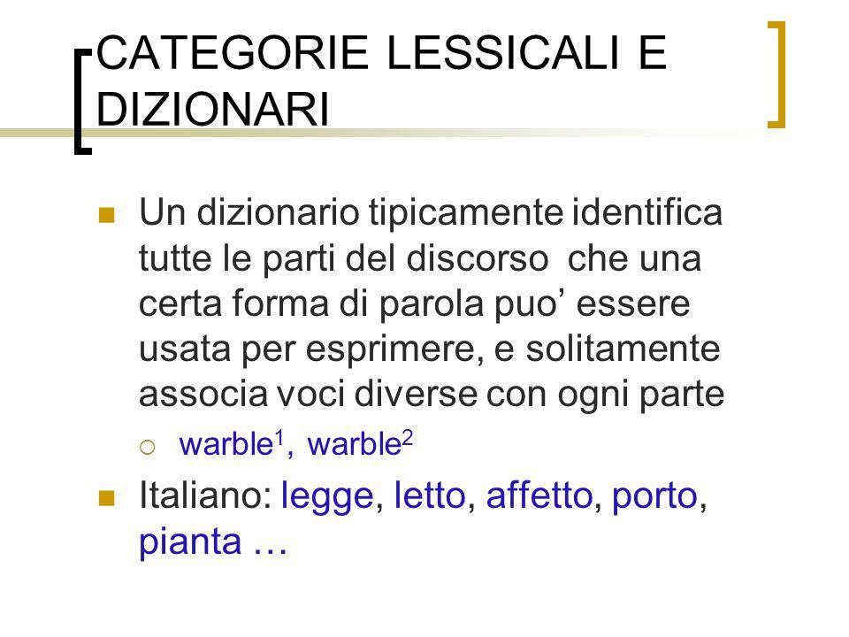 CATEGORIE LESSICALI E DIZIONARI Un dizionario tipicamente identifica tutte le parti del discorso che una certa forma di parola puo essere usata per es