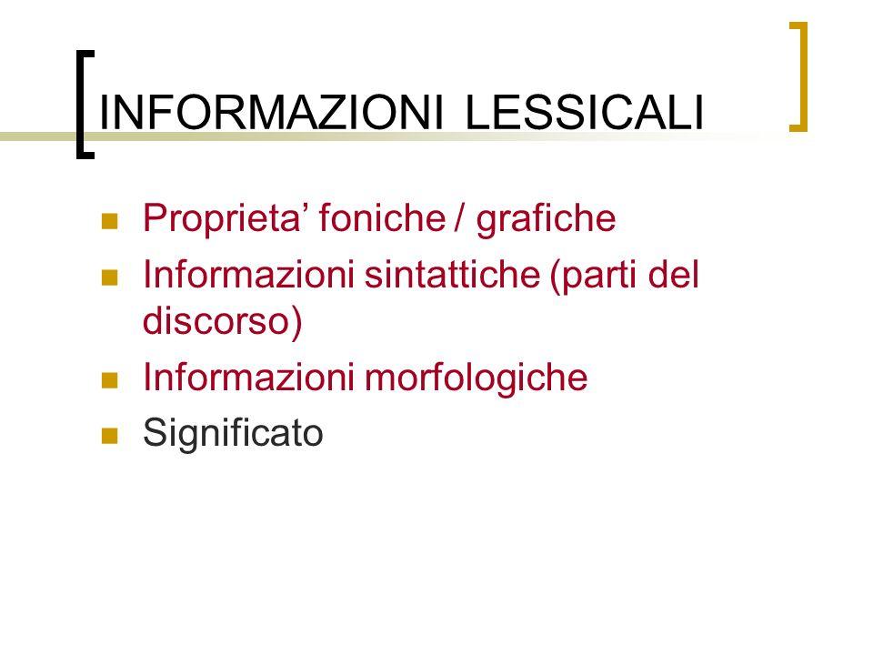INFORMAZIONI LESSICALI Proprieta foniche / grafiche Informazioni sintattiche (parti del discorso) Informazioni morfologiche Significato