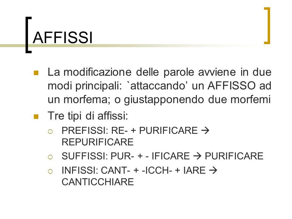 AFFISSI La modificazione delle parole avviene in due modi principali: `attaccando un AFFISSO ad un morfema; o giustapponendo due morfemi Tre tipi di a