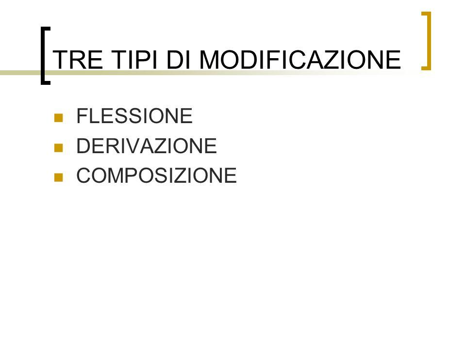 TRE TIPI DI MODIFICAZIONE FLESSIONE DERIVAZIONE COMPOSIZIONE
