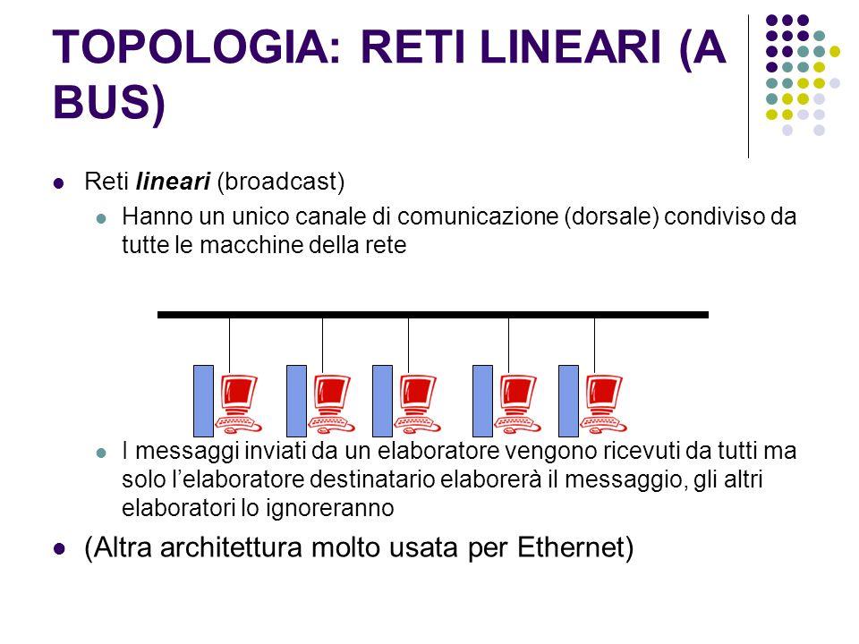 TOPOLOGIA: RETI LINEARI (A BUS) Reti lineari (broadcast) Hanno un unico canale di comunicazione (dorsale) condiviso da tutte le macchine della rete I