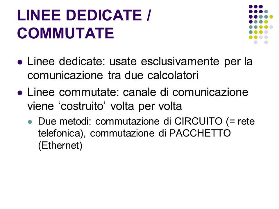 LINEE DEDICATE / COMMUTATE Linee dedicate: usate esclusivamente per la comunicazione tra due calcolatori Linee commutate: canale di comunicazione vien