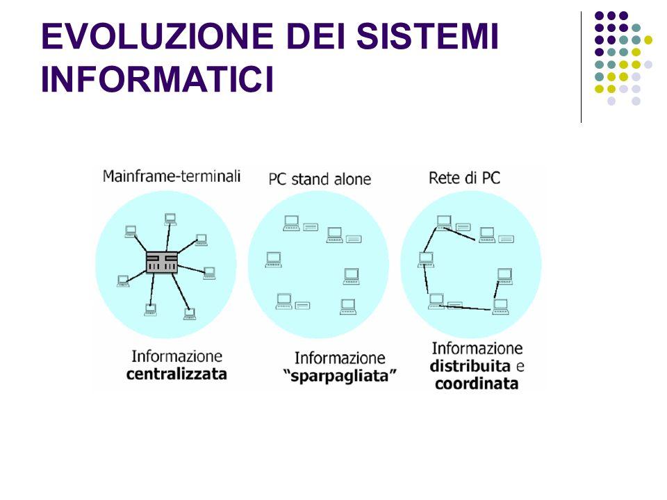 Reti di computer Non esiste una classificazione univoca delle reti ma due aspetti hanno un particolare importanza Tecnologia di trasmissione Scala
