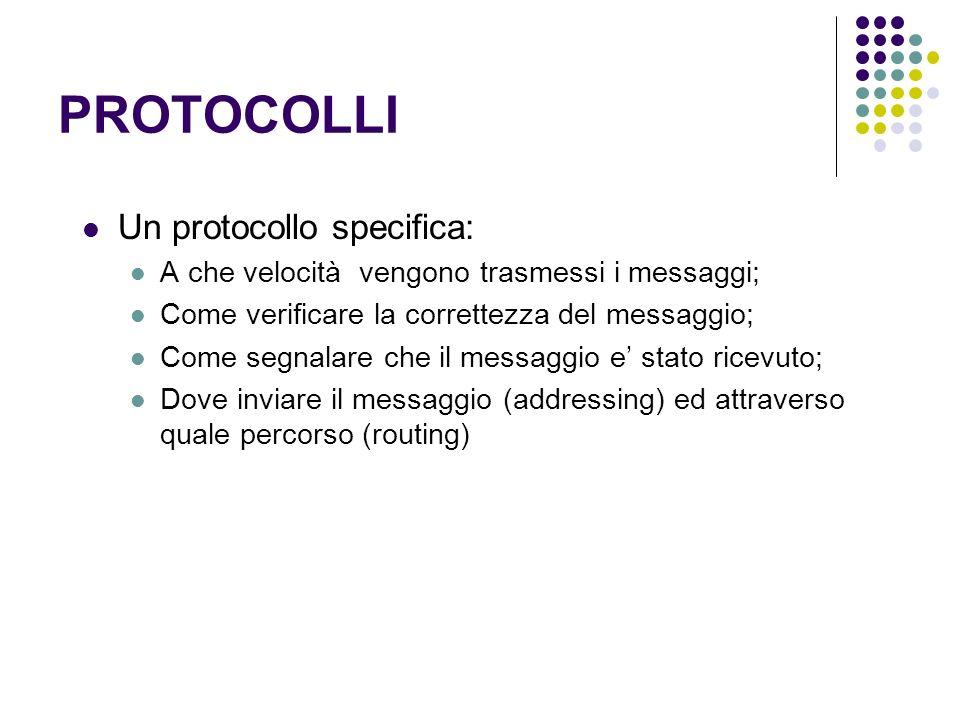 PROTOCOLLI Un protocollo specifica: A che velocità vengono trasmessi i messaggi; Come verificare la correttezza del messaggio; Come segnalare che il m