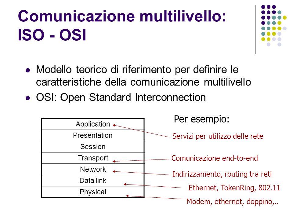 Comunicazione multilivello: ISO - OSI Modello teorico di riferimento per definire le caratteristiche della comunicazione multilivello OSI: Open Standa