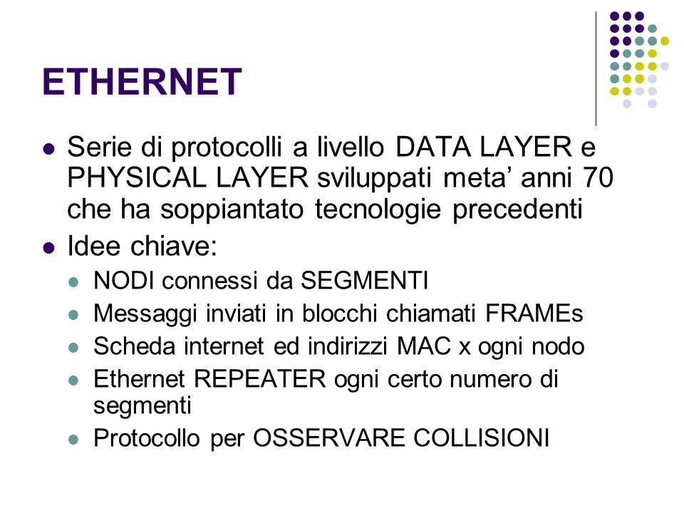 ETHERNET Serie di protocolli a livello DATA LAYER e PHYSICAL LAYER sviluppati meta anni 70 che ha soppiantato tecnologie precedenti Idee chiave: NODI