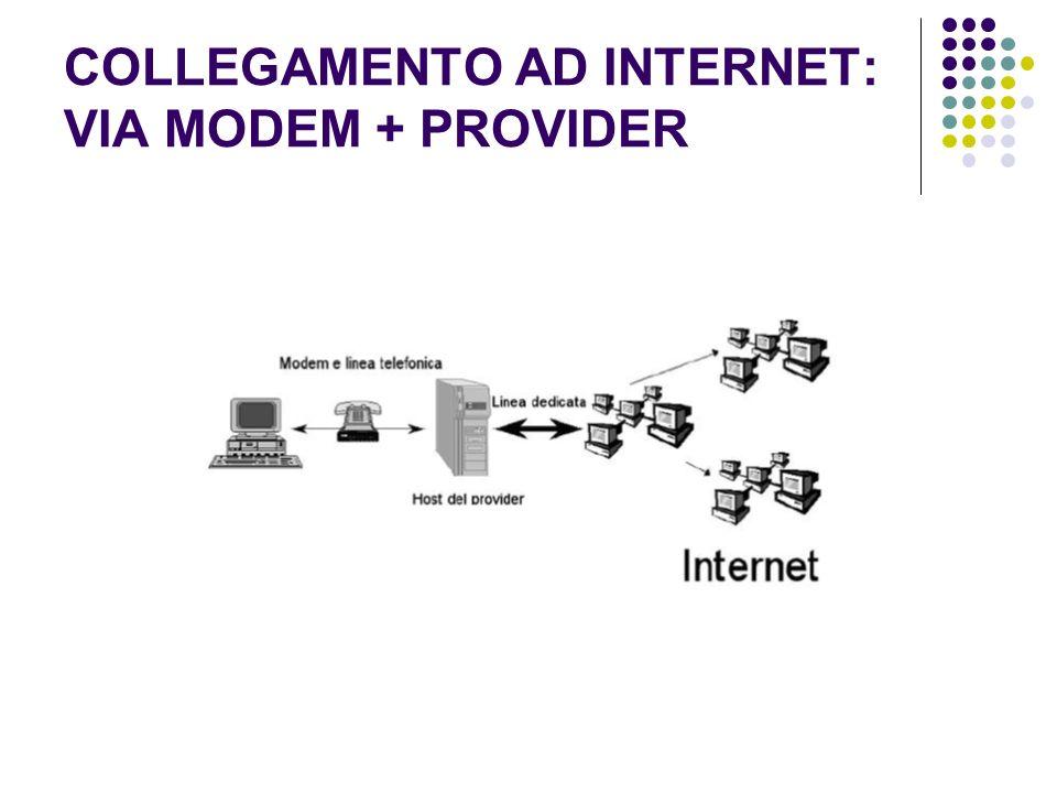 COLLEGAMENTO AD INTERNET: VIA MODEM + PROVIDER