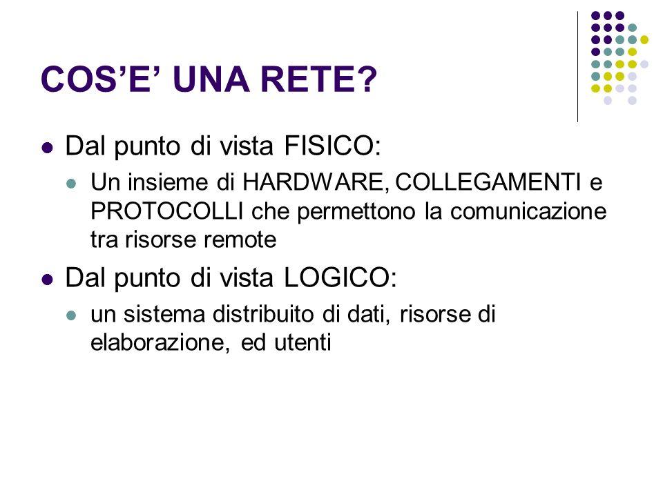 HEADER DI UN MESSAGGIO From massimo.poesio@unitn.it From: Massimo Poesio To: Caio Sempronio Subject: Posta elettronica Date: 24/02/2007 Caro Caio, ….