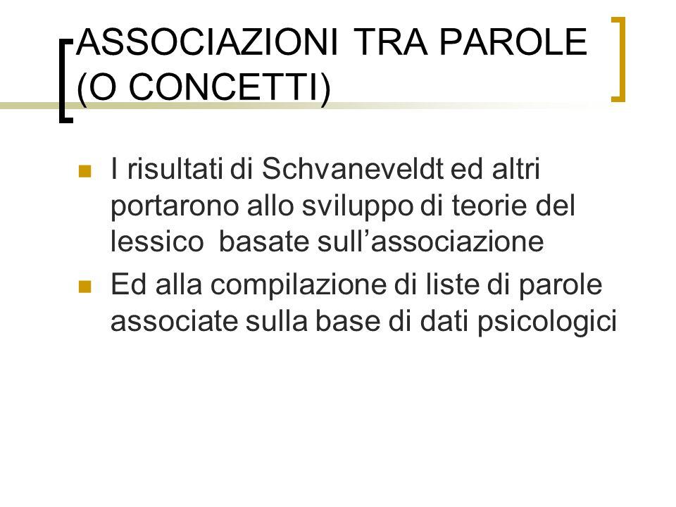 ASSOCIAZIONI TRA PAROLE (O CONCETTI) I risultati di Schvaneveldt ed altri portarono allo sviluppo di teorie del lessico basate sullassociazione Ed all
