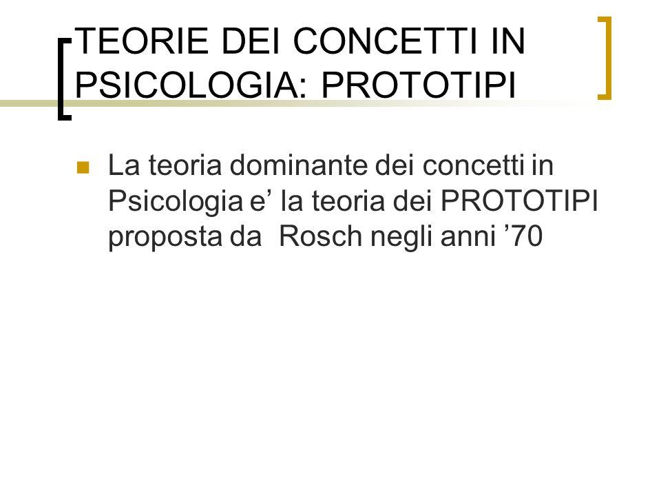 TEORIE DEI CONCETTI IN PSICOLOGIA: PROTOTIPI La teoria dominante dei concetti in Psicologia e la teoria dei PROTOTIPI proposta da Rosch negli anni 70