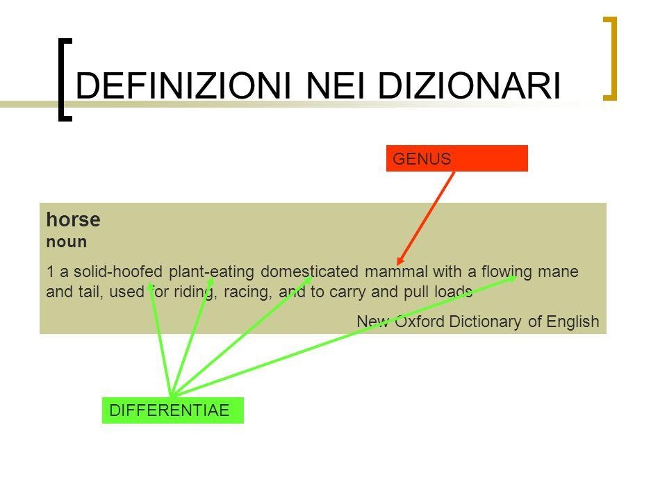 METODI Dati raccolti da studenti nelle scuole di Bolzano ~70 studenti di lingua madre Italiana e 70 di lingua madre tedesca Raccolto dati su 50 concetti