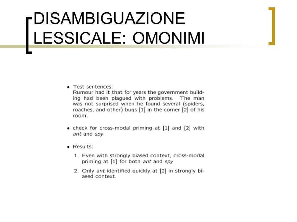 DISAMBIGUAZIONE LESSICALE: OMONIMI