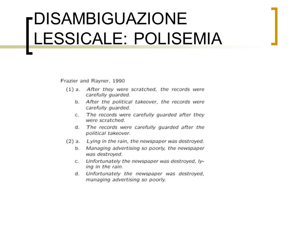 DISAMBIGUAZIONE LESSICALE: POLISEMIA