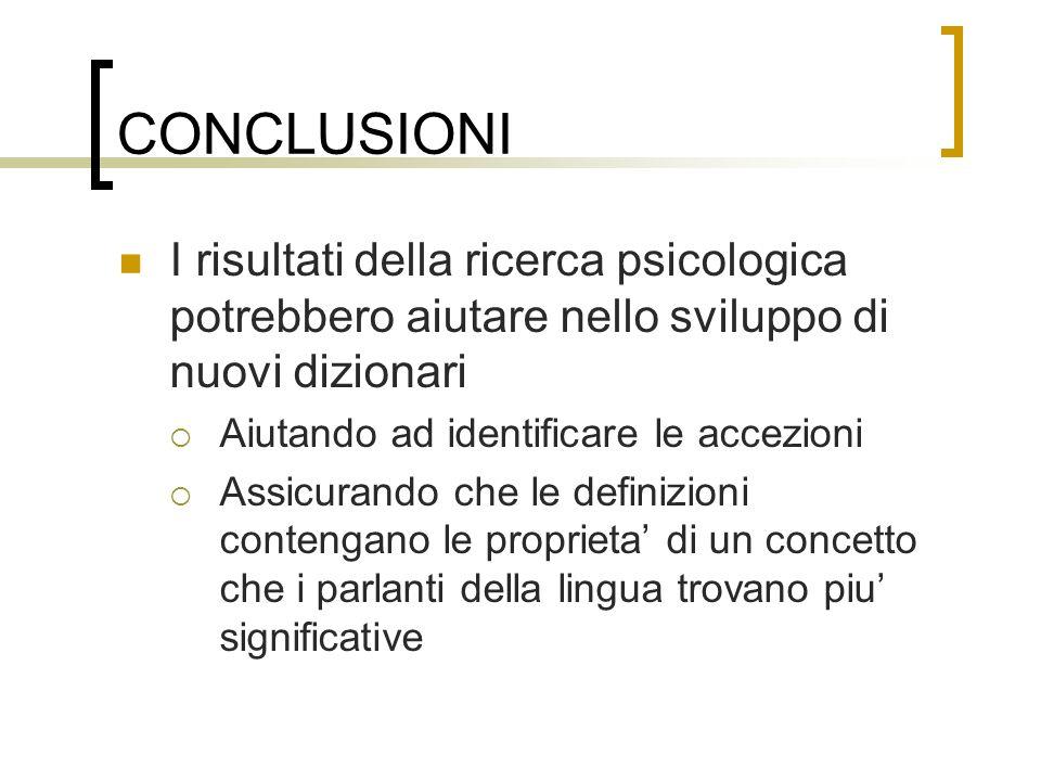 CONCLUSIONI I risultati della ricerca psicologica potrebbero aiutare nello sviluppo di nuovi dizionari Aiutando ad identificare le accezioni Assicuran