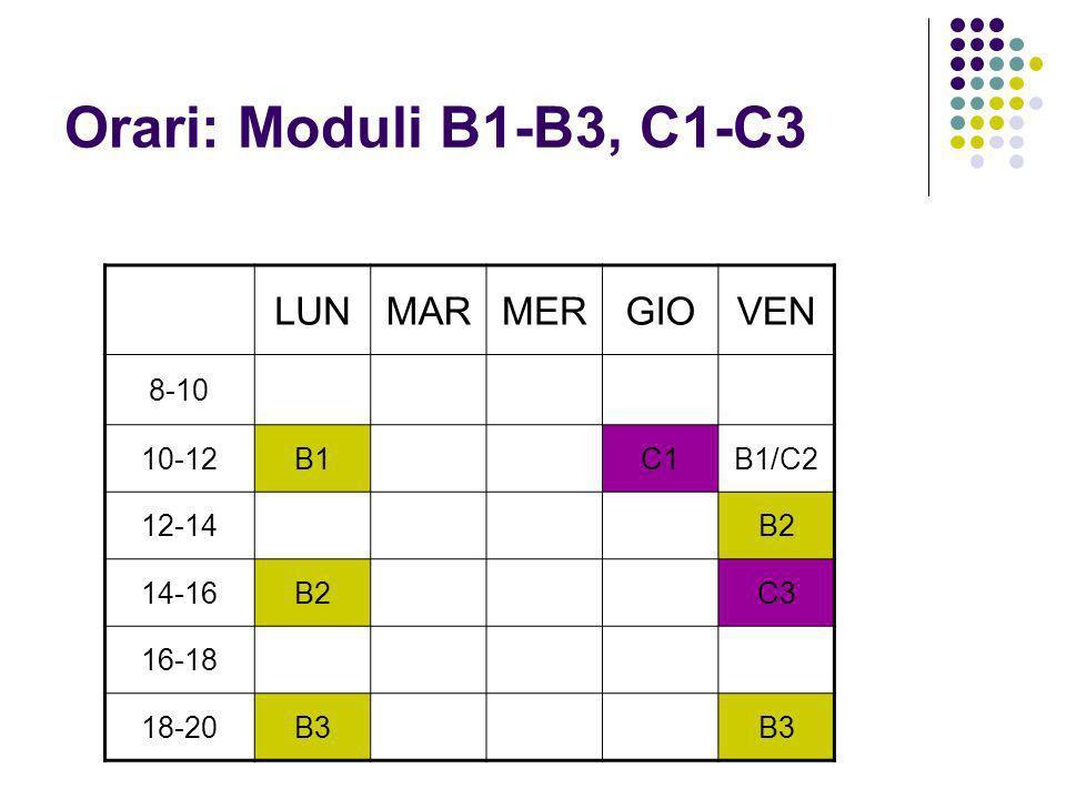 Orari: Moduli B1-B3, C1-C3 LUNMARMERGIOVEN 8-10 10-12B1C1B1/C2 12-14B2 14-16B2C3 16-18 18-20B3