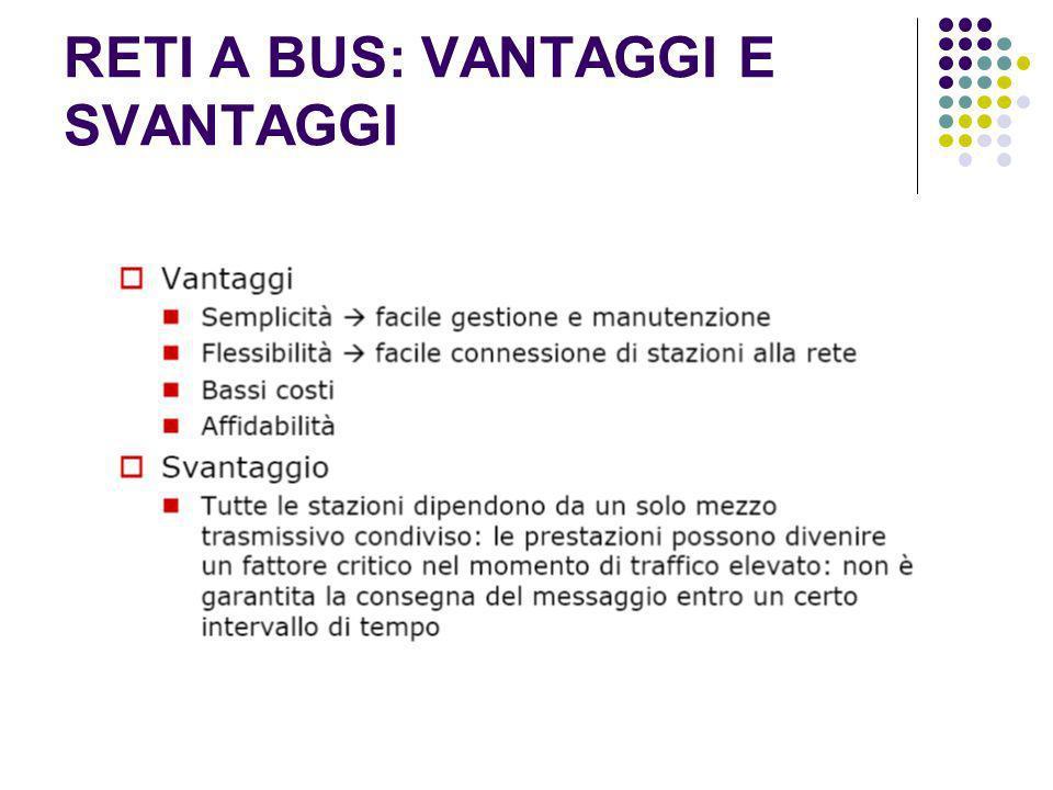 RETI A BUS: VANTAGGI E SVANTAGGI