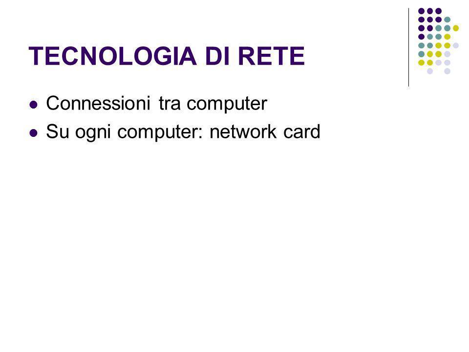 TECNOLOGIA DI RETE Connessioni tra computer Su ogni computer: network card