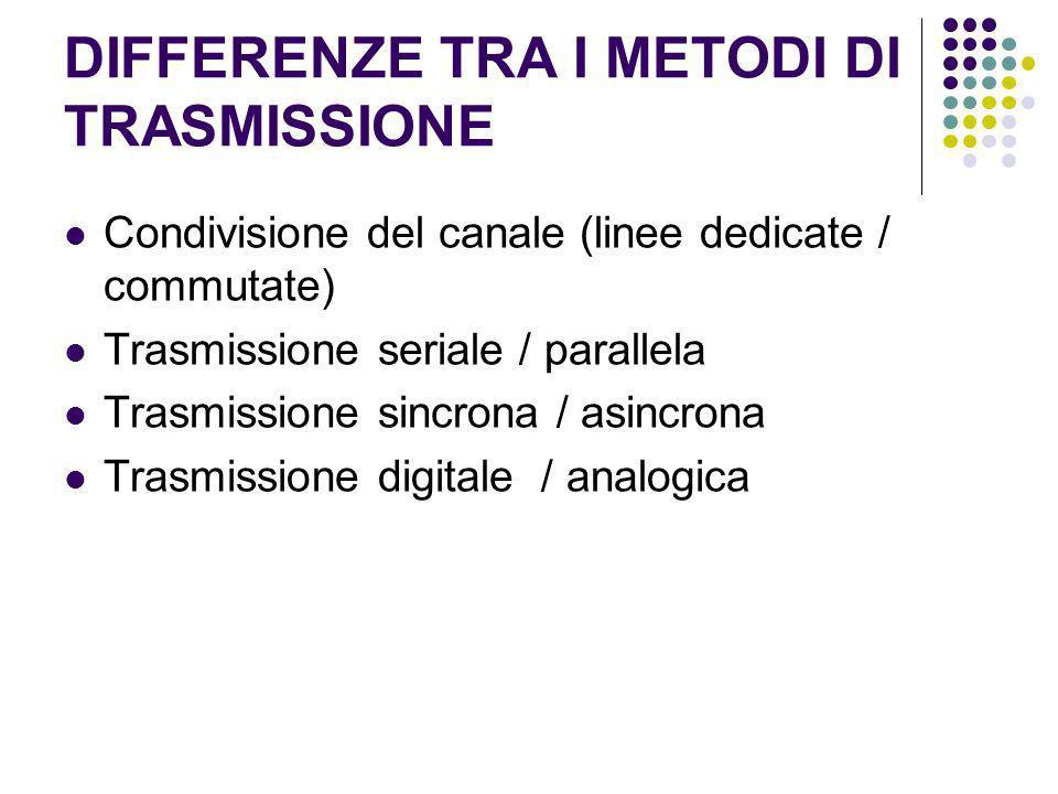 DIFFERENZE TRA I METODI DI TRASMISSIONE Condivisione del canale (linee dedicate / commutate) Trasmissione seriale / parallela Trasmissione sincrona /