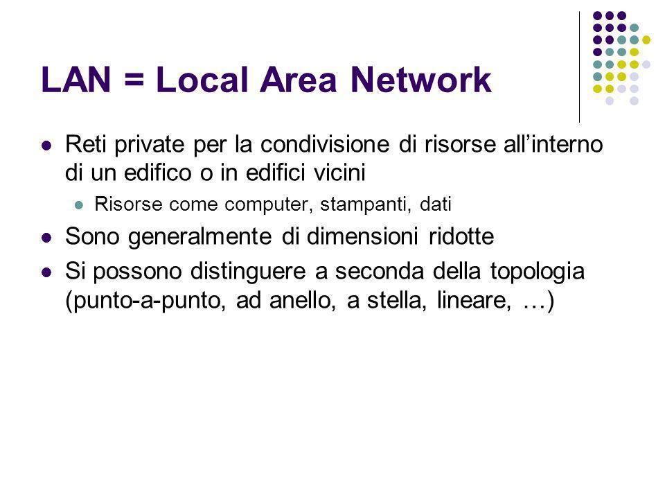 LAN = Local Area Network Reti private per la condivisione di risorse allinterno di un edifico o in edifici vicini Risorse come computer, stampanti, da