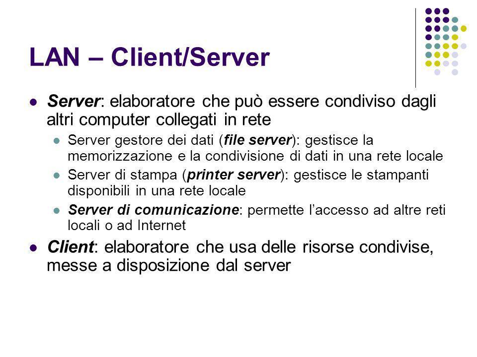 LAN – Client/Server Server: elaboratore che può essere condiviso dagli altri computer collegati in rete Server gestore dei dati (file server): gestisc