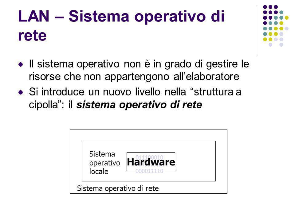LAN – Sistema operativo di rete Il sistema operativo non è in grado di gestire le risorse che non appartengono allelaboratore Si introduce un nuovo li