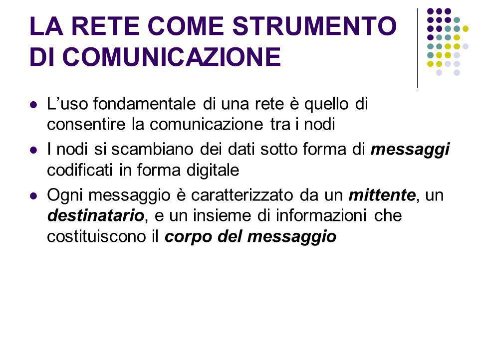 LA RETE COME STRUMENTO DI COMUNICAZIONE Luso fondamentale di una rete è quello di consentire la comunicazione tra i nodi I nodi si scambiano dei dati