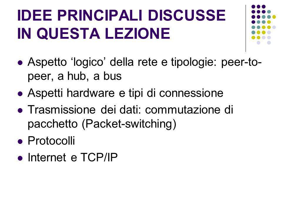IDEE PRINCIPALI DISCUSSE IN QUESTA LEZIONE Aspetto logico della rete e tipologie: peer-to- peer, a hub, a bus Aspetti hardware e tipi di connessione T