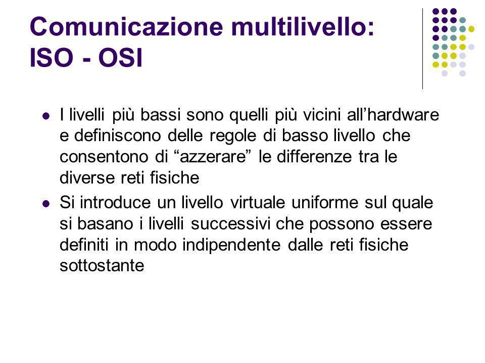 Comunicazione multilivello: ISO - OSI I livelli più bassi sono quelli più vicini allhardware e definiscono delle regole di basso livello che consenton