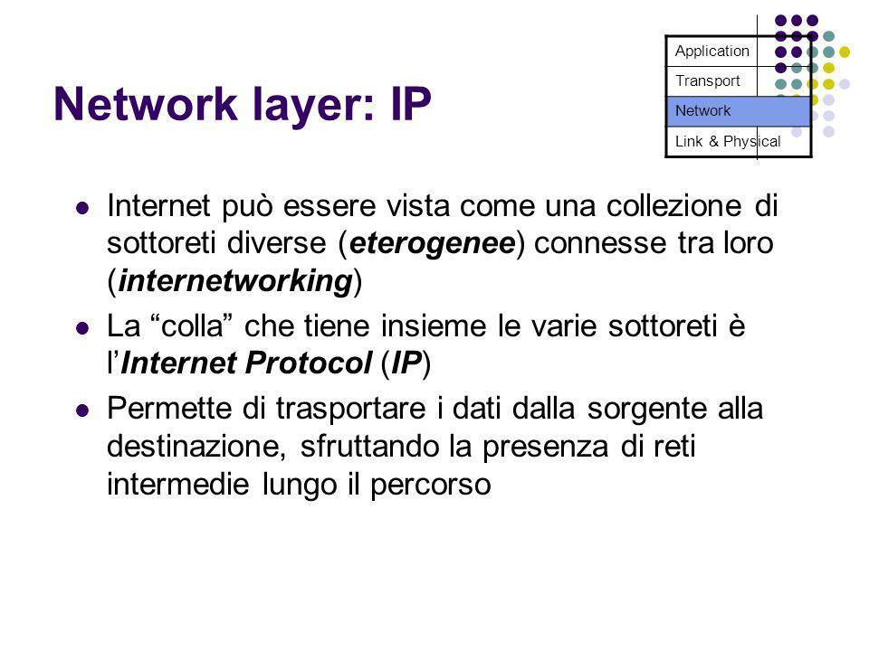 Network layer: IP Internet può essere vista come una collezione di sottoreti diverse (eterogenee) connesse tra loro (internetworking) La colla che tie