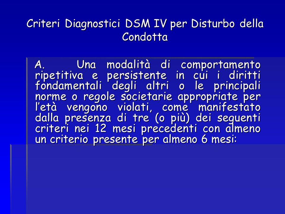 Criteri Diagnostici DSM IV per Disturbo della Condotta A. Una modalità di comportamento ripetitiva e persistente in cui i diritti fondamentali degli a