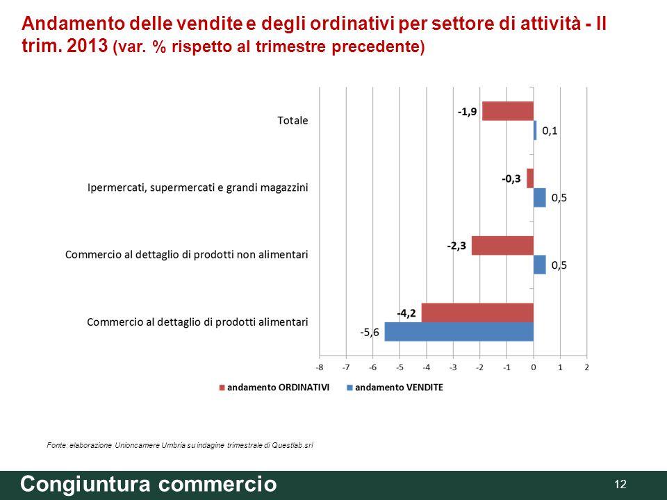 Andamento delle vendite e degli ordinativi per settore di attività - II trim. 2013 (var. % rispetto al trimestre precedente) Congiuntura commercio 12