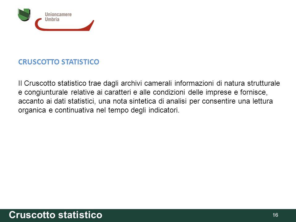 CRUSCOTTO STATISTICO Il Cruscotto statistico trae dagli archivi camerali informazioni di natura strutturale e congiunturale relative ai caratteri e al