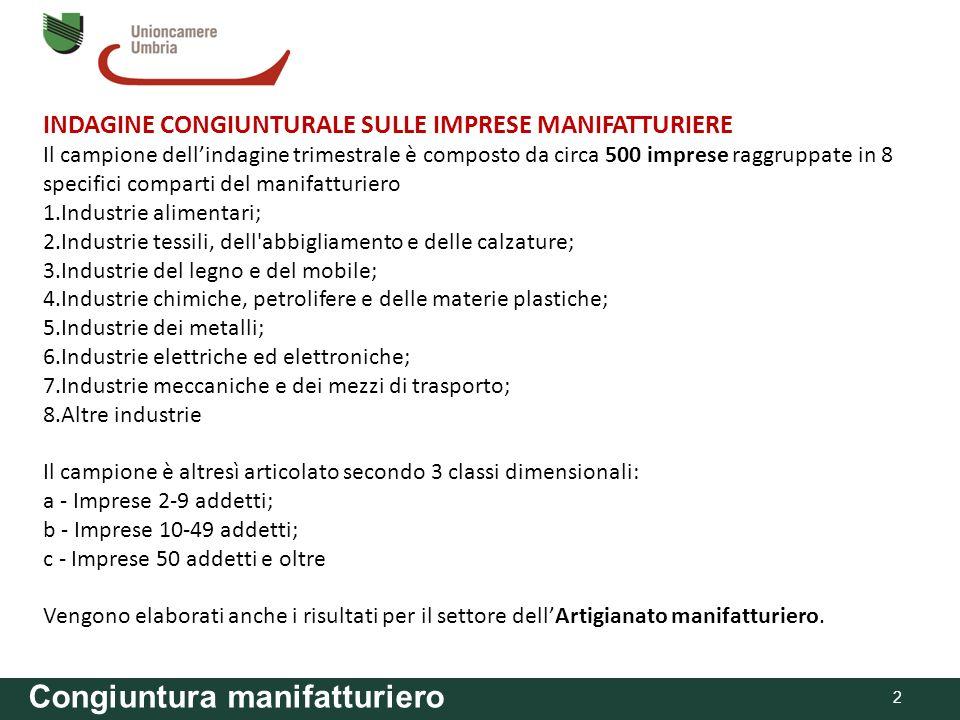 Congiuntura manifatturiero INDAGINE CONGIUNTURALE SULLE IMPRESE MANIFATTURIERE Il campione dellindagine trimestrale è composto da circa 500 imprese ra