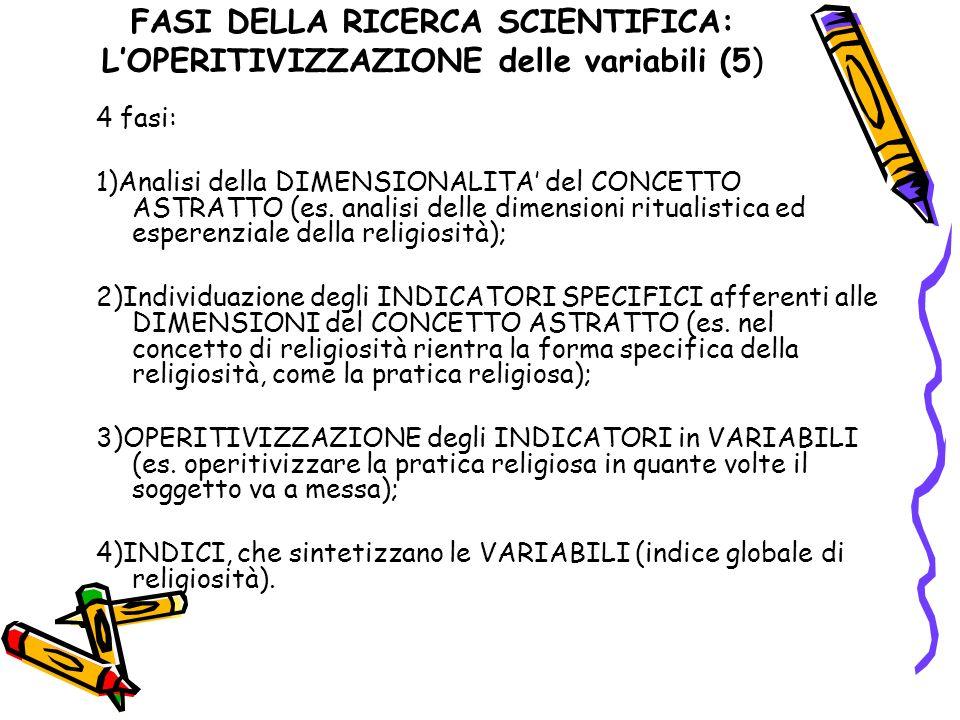 FASI DELLA RICERCA SCIENTIFICA: LOPERITIVIZZAZIONE delle variabili (5) 4 fasi: 1)Analisi della DIMENSIONALITA del CONCETTO ASTRATTO (es.