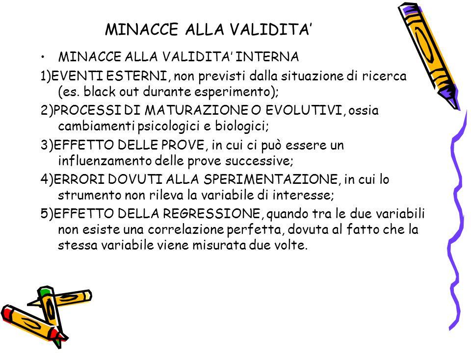 MINACCE ALLA VALIDITA MINACCE ALLA VALIDITA INTERNA 1)EVENTI ESTERNI, non previsti dalla situazione di ricerca (es.