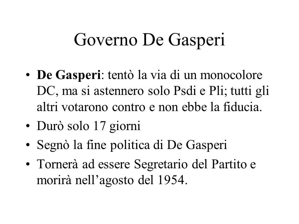 Governo De Gasperi De Gasperi: tentò la via di un monocolore DC, ma si astennero solo Psdi e Pli; tutti gli altri votarono contro e non ebbe la fiduci